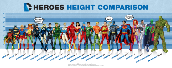 DC Heroes Height Comparison Chart